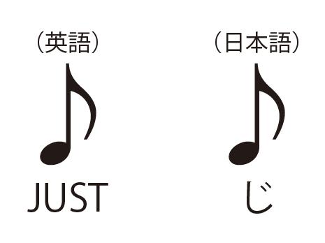日本語_音符
