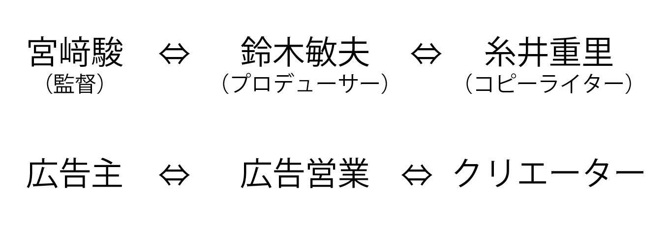 POブログ_0709